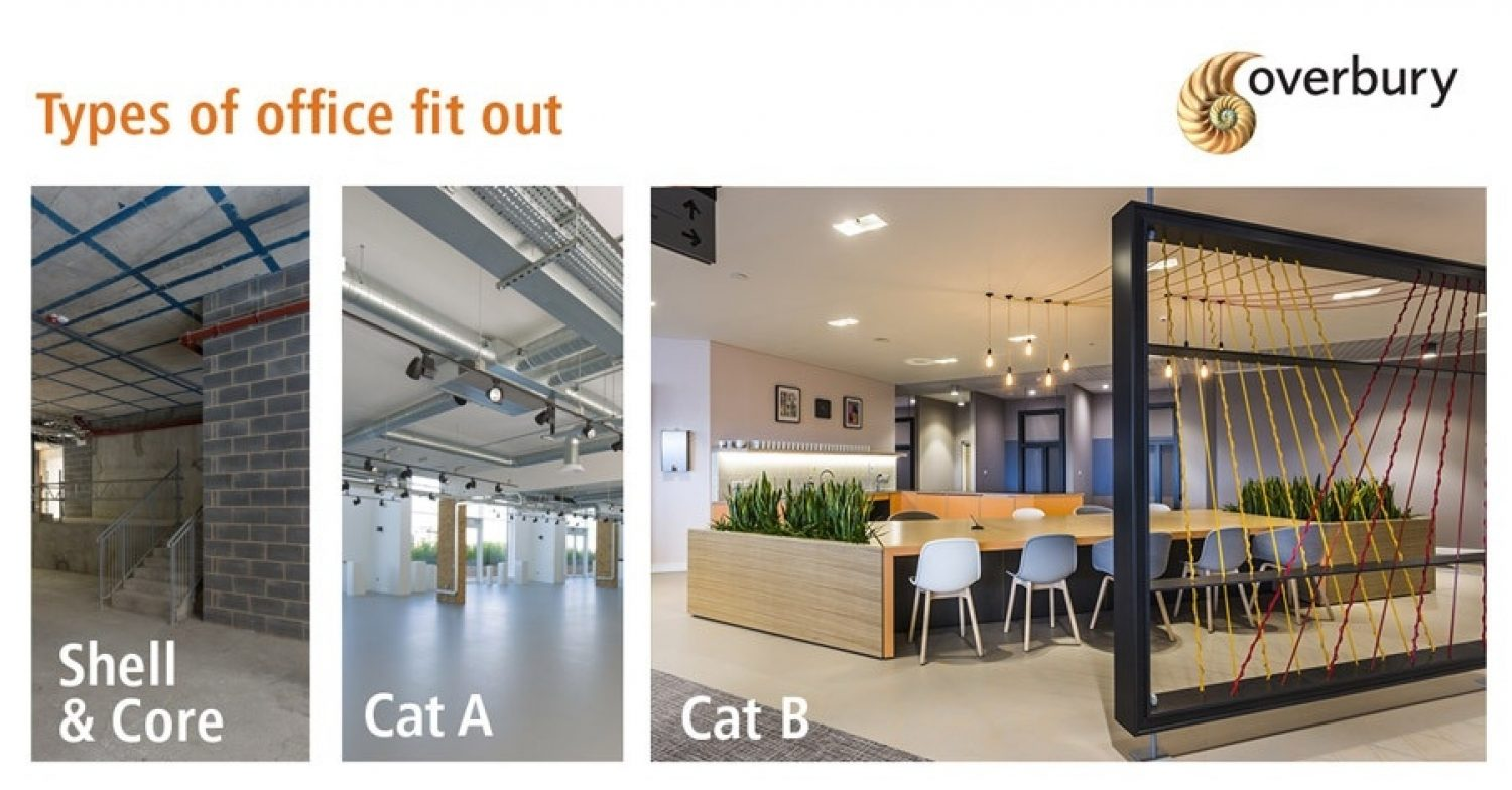 Categories of fit out Overbury