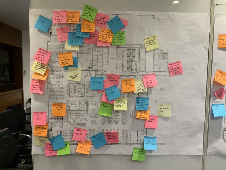Agile workspace design kanban board